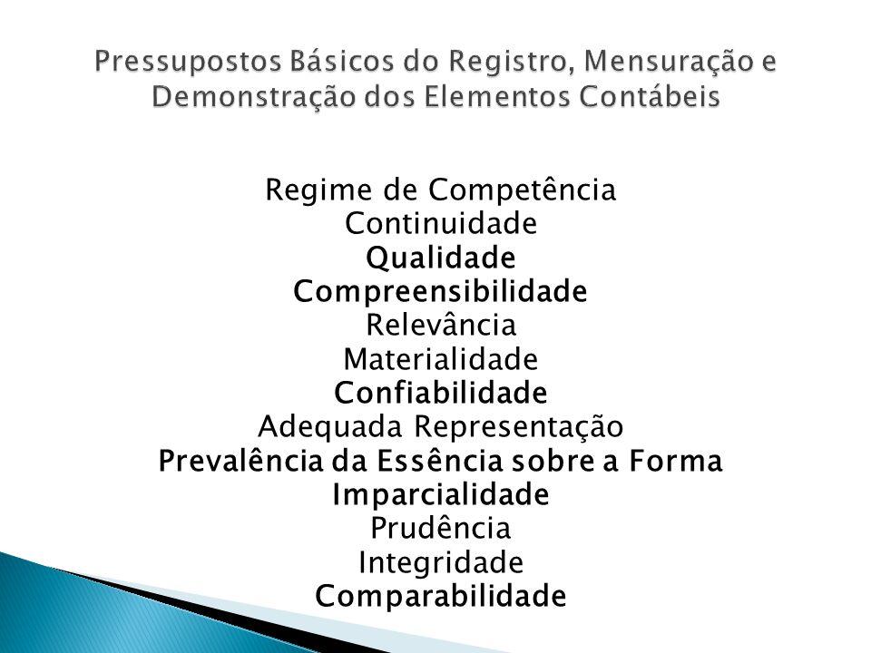 Pressupostos Básicos do Registro, Mensuração e Demonstração dos Elementos Contábeis