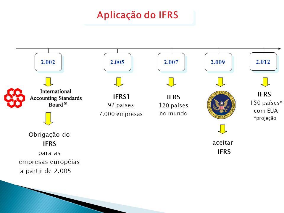Aplicação do IFRS 2.002 2.005 2.007 2.009 2.012 IFRS IFRS1 IFRS
