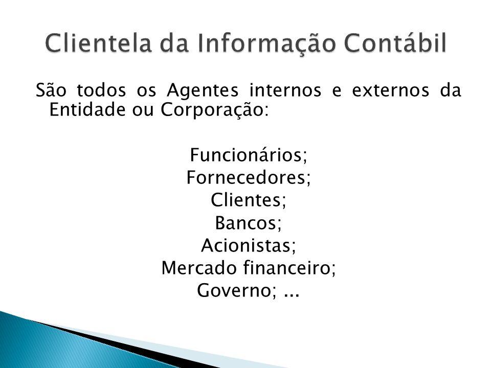 Clientela da Informação Contábil