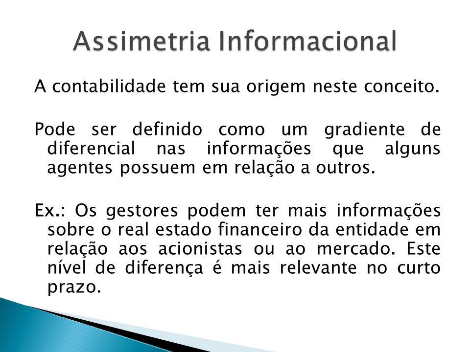Assimetria Informacional