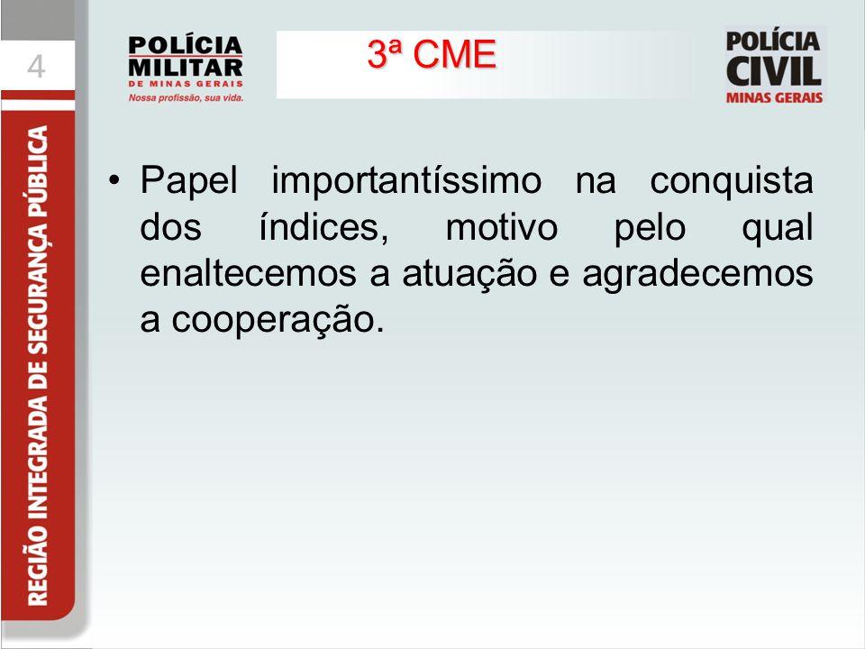 3ª CME Papel importantíssimo na conquista dos índices, motivo pelo qual enaltecemos a atuação e agradecemos a cooperação.