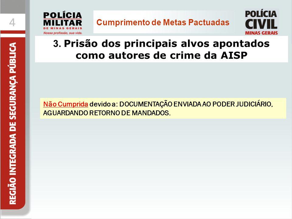 3. Prisão dos principais alvos apontados como autores de crime da AISP
