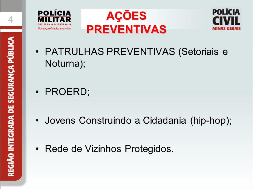 AÇÕES PREVENTIVAS PATRULHAS PREVENTIVAS (Setoriais e Noturna); PROERD;