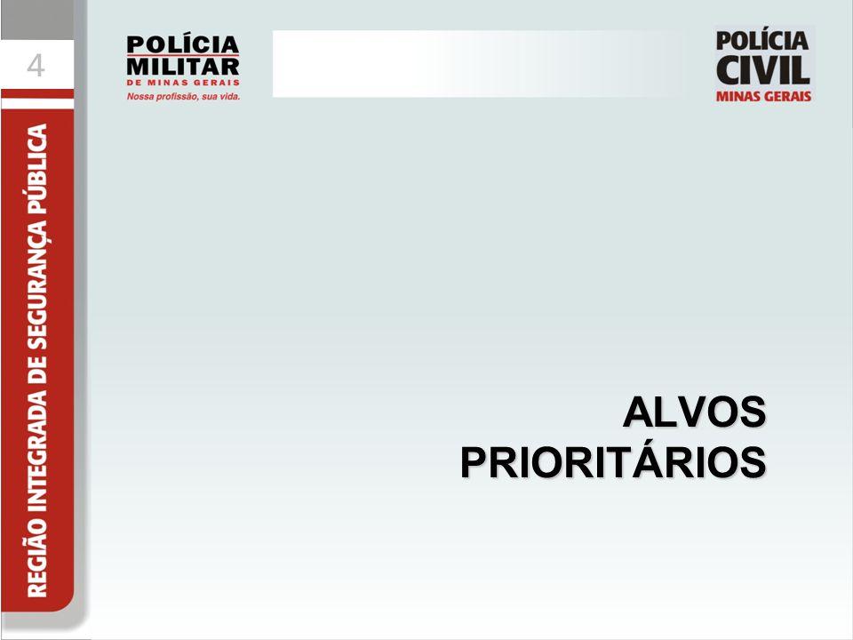 ALVOS PRIORITÁRIOS