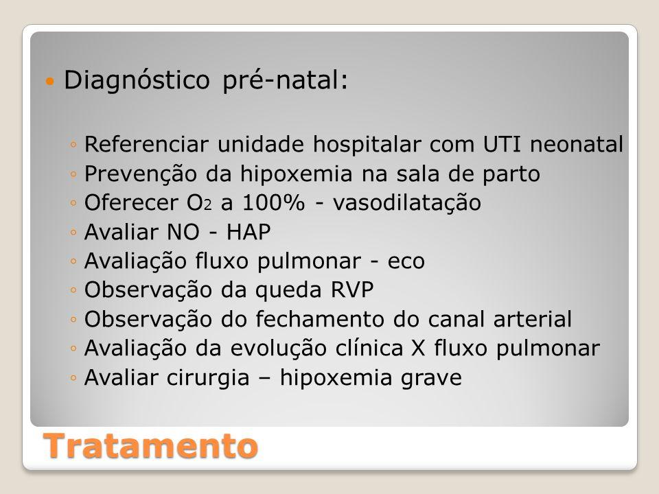 Tratamento Diagnóstico pré-natal: