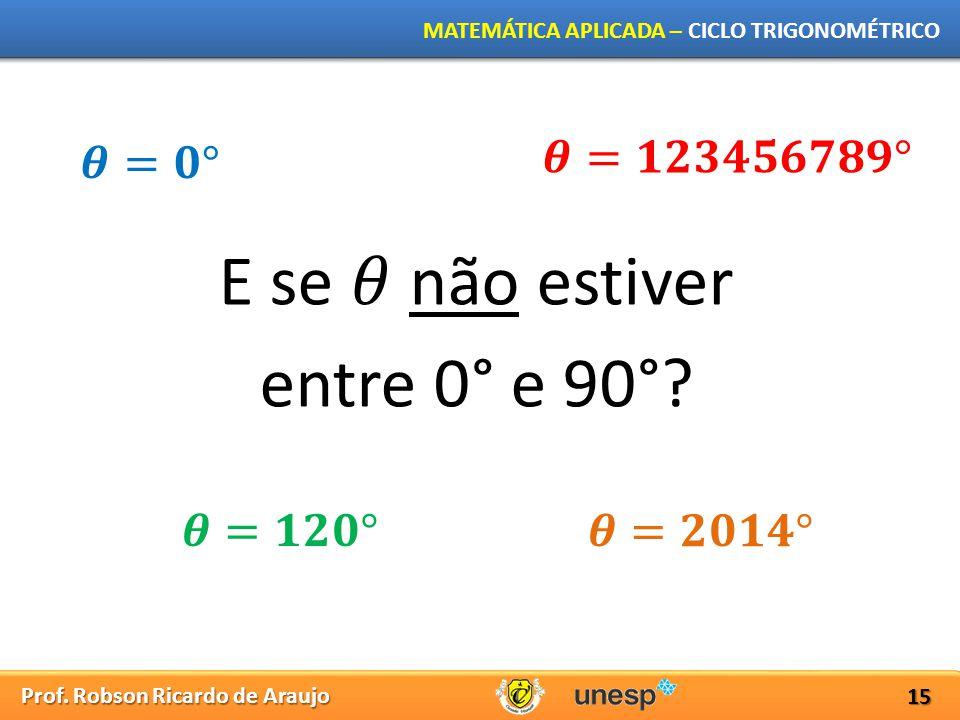 𝜽=𝟎° 𝜽=𝟏𝟐𝟑𝟒𝟓𝟔𝟕𝟖𝟗° E se 𝜃 não estiver entre 0° e 90° 𝜽=𝟏𝟐𝟎° 𝜽=𝟐𝟎𝟏𝟒°
