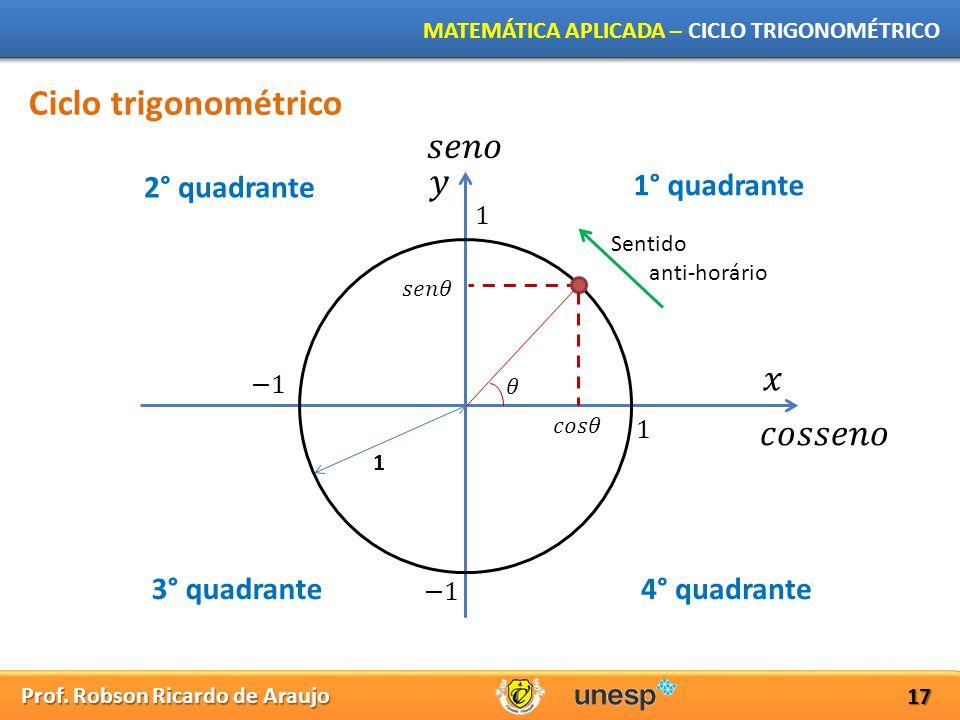 Ciclo trigonométrico 𝑠𝑒𝑛𝑜 𝑦 𝑥 𝑐𝑜𝑠𝑠𝑒𝑛𝑜 2° quadrante 1° quadrante