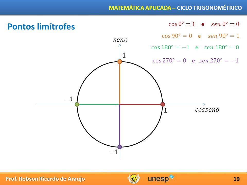 Pontos limítrofes 𝑠𝑒𝑛𝑜 1 −1 1 𝑐𝑜𝑠𝑠𝑒𝑛𝑜 −1 cos 0° =1 e 𝑠𝑒𝑛 0°=0