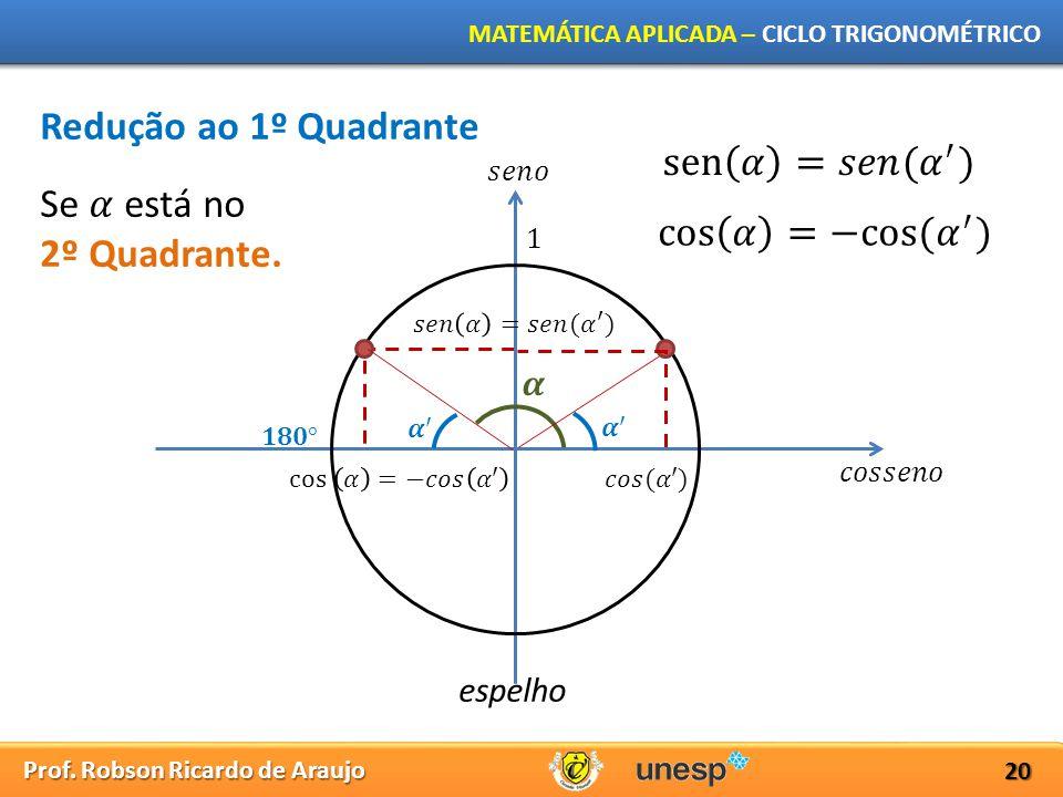 Redução ao 1º Quadrante sen 𝛼 =𝑠𝑒𝑛( 𝛼 ′ ) Se 𝛼 está no 2º Quadrante.
