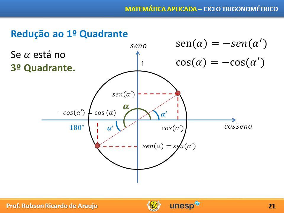 Redução ao 1º Quadrante sen 𝛼 =−𝑠𝑒𝑛( 𝛼 ′ ) Se 𝛼 está no 3º Quadrante.