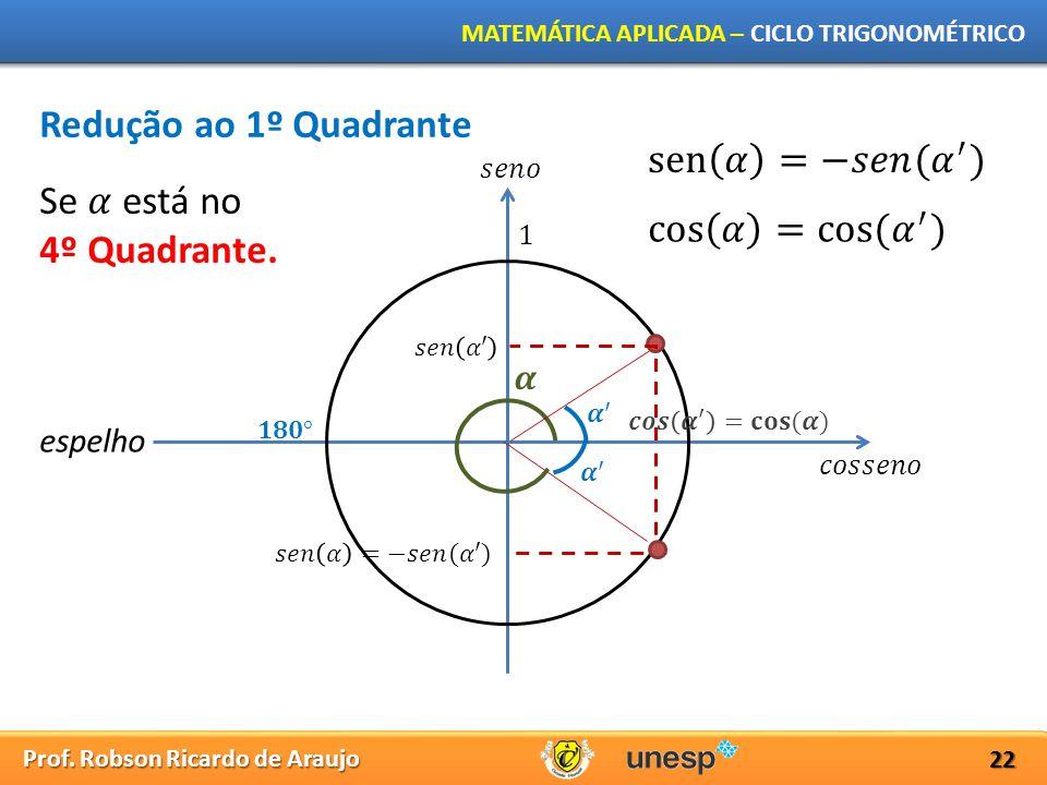 Redução ao 1º Quadrante sen 𝛼 =−𝑠𝑒𝑛( 𝛼 ′ ) Se 𝛼 está no 4º Quadrante.