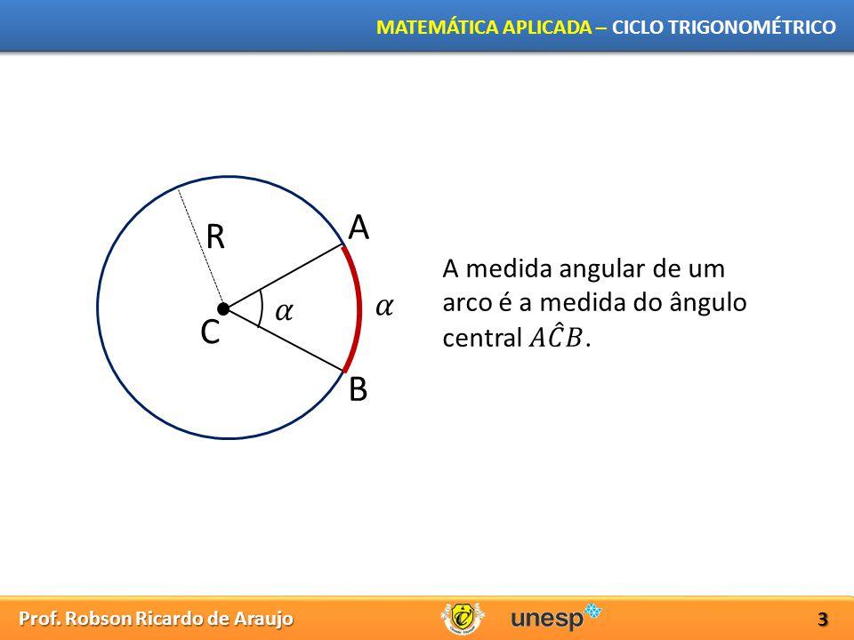 A R A medida angular de um arco é a medida do ângulo central 𝐴 𝐶 𝐵. 𝛼 𝛼 C B