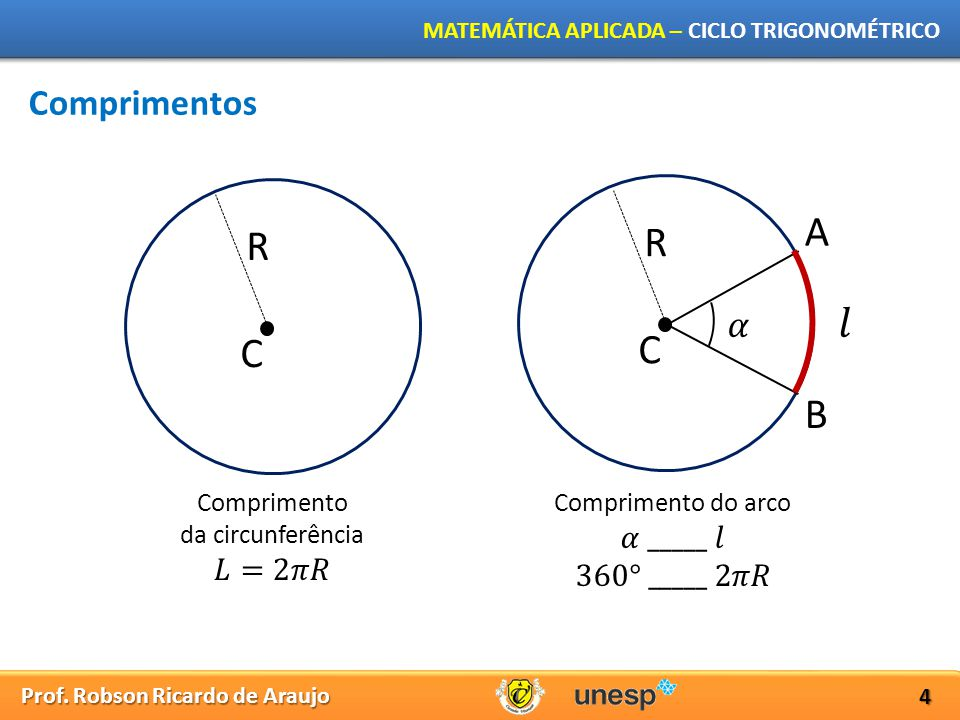 A R R 𝑙 C C B Comprimentos 𝛼 𝛼 _____ 𝑙 𝐿=2𝜋𝑅 360° _____ 2𝜋𝑅