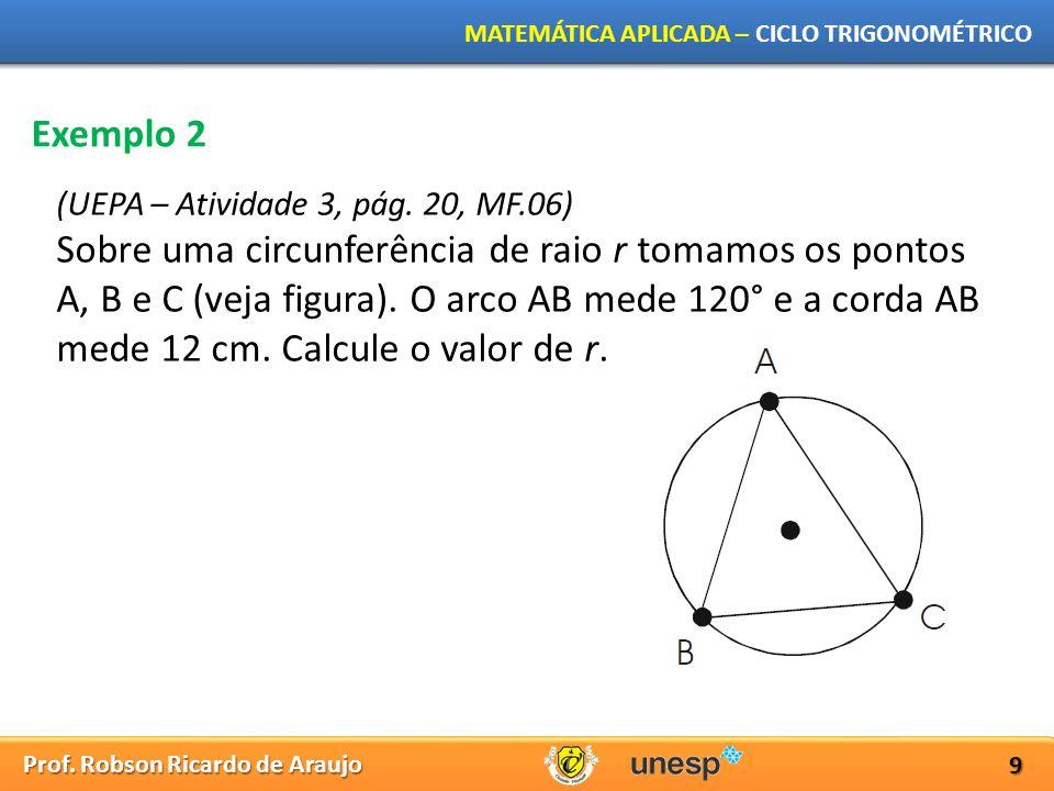 Exemplo 2 (UEPA – Atividade 3, pág. 20, MF.06)