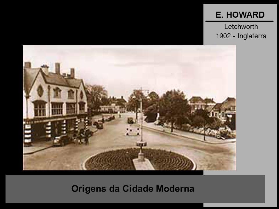 Origens da Cidade Moderna