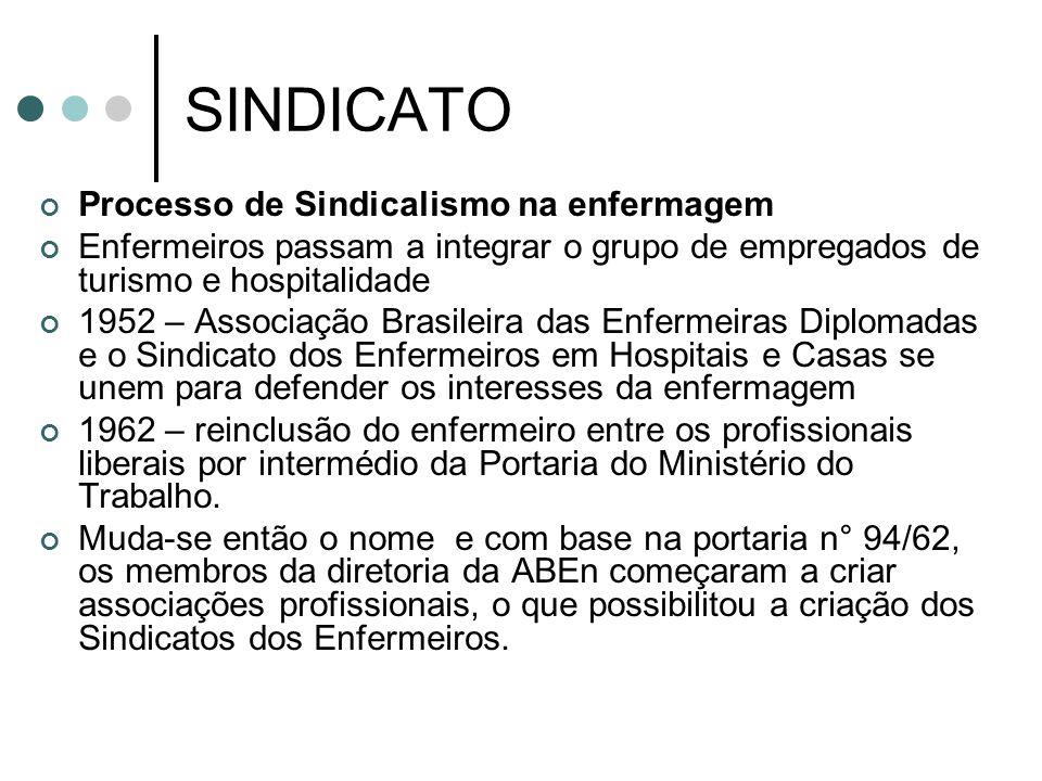 SINDICATO Processo de Sindicalismo na enfermagem