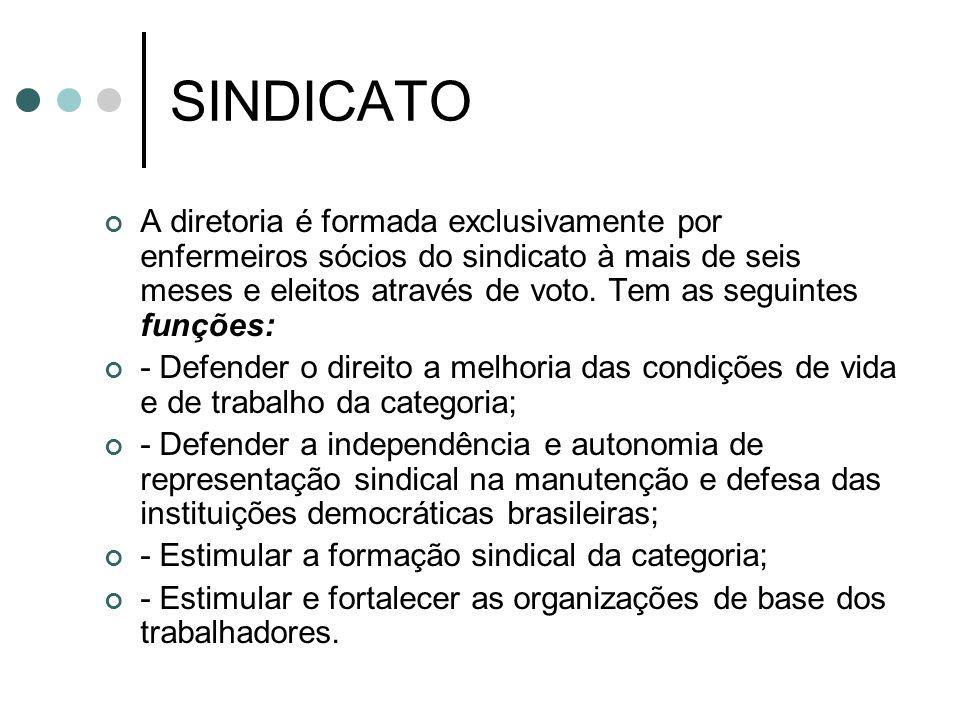 SINDICATO
