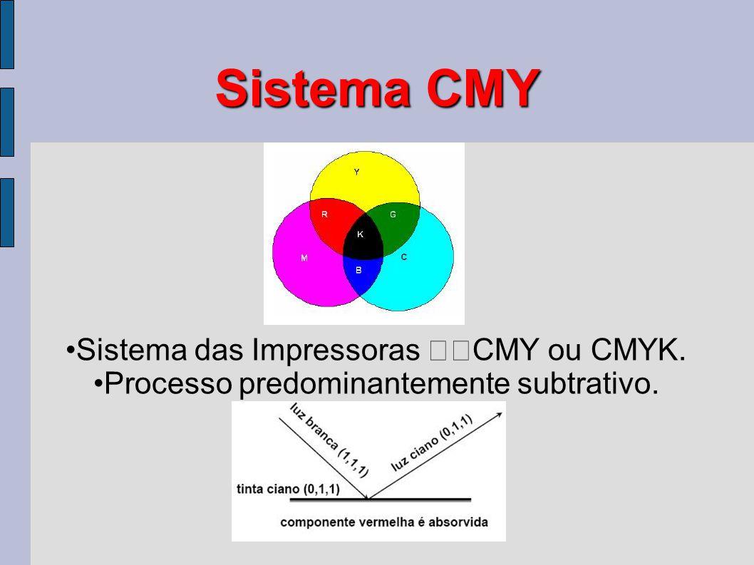 Sistema CMY •Sistema das Impressoras CMY ou CMYK.