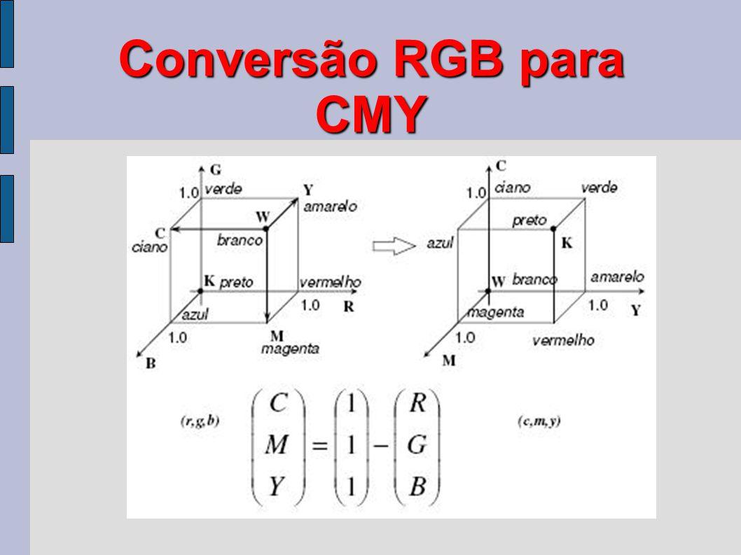 Conversão RGB para CMY