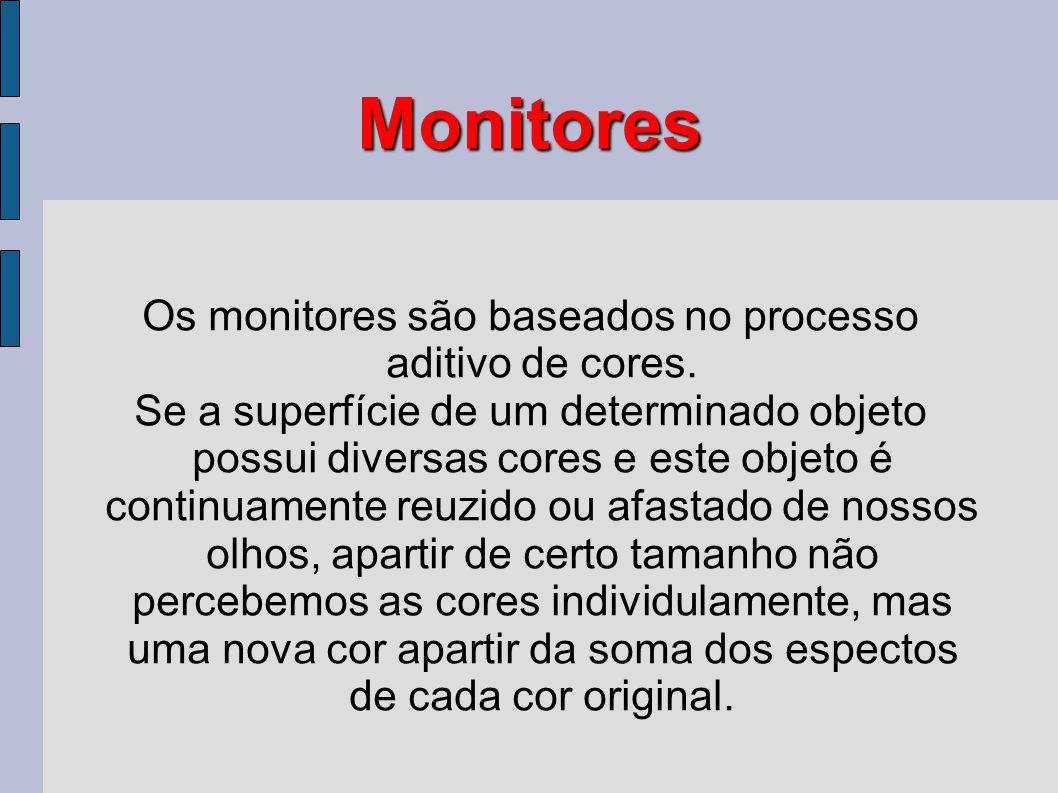 Os monitores são baseados no processo aditivo de cores.