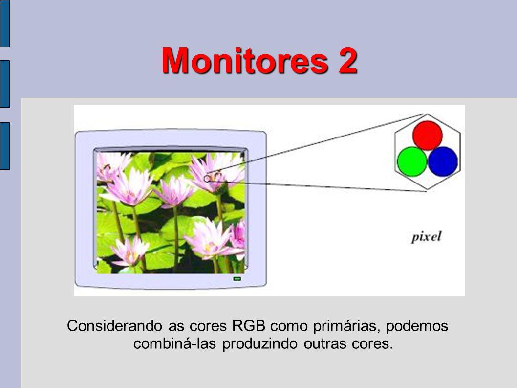 Monitores 2 Considerando as cores RGB como primárias, podemos combiná-las produzindo outras cores.
