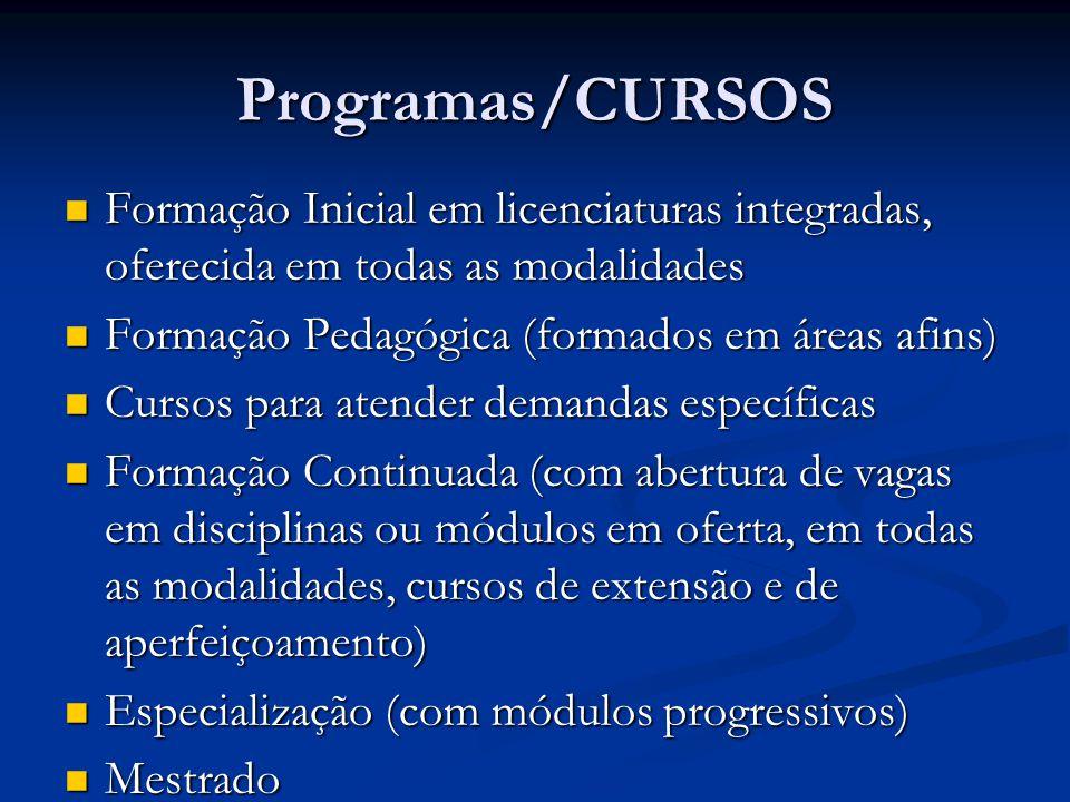 Programas/CURSOS Formação Inicial em licenciaturas integradas, oferecida em todas as modalidades. Formação Pedagógica (formados em áreas afins)