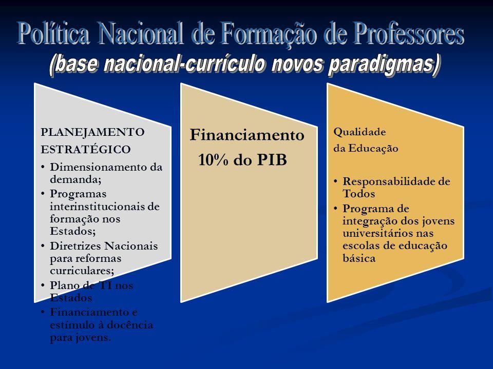 Política Nacional de Formação de Professores