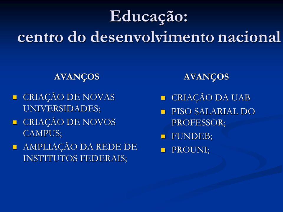 Educação: centro do desenvolvimento nacional