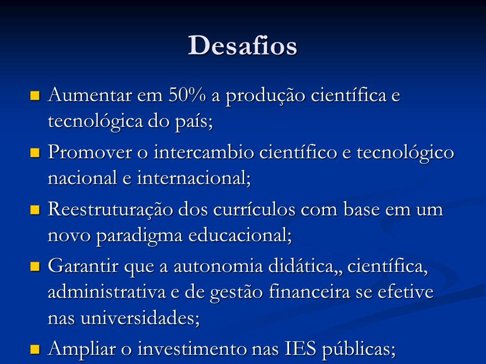 Desafios Aumentar em 50% a produção científica e tecnológica do país;