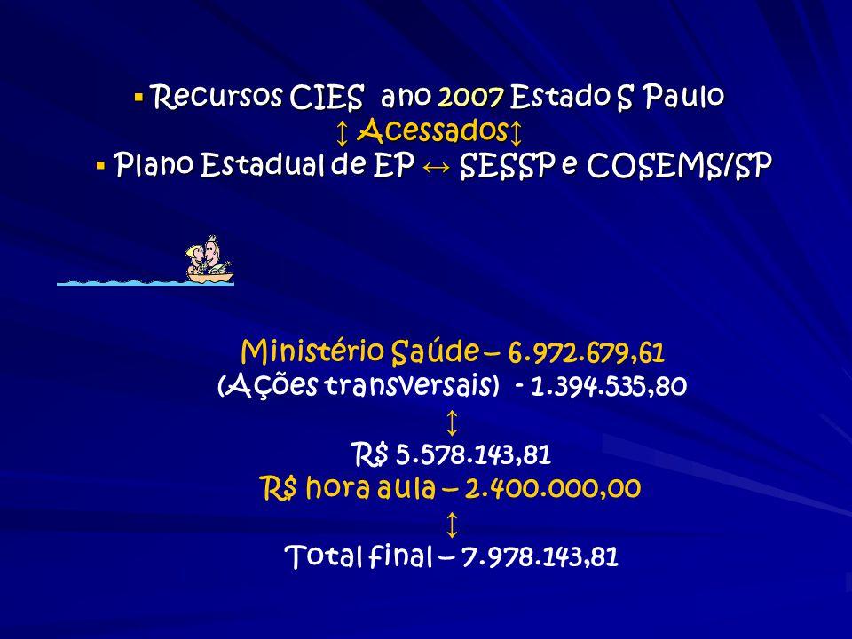 (Ações transversais) - 1.394.535,80