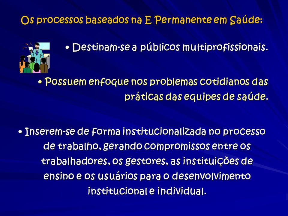 Os processos baseados na E Permanente em Saúde: