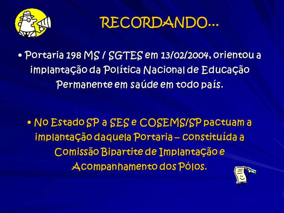 RECORDANDO... • Portaria 198 MS / SGTES em 13/02/2004, orientou a implantação da Política Nacional de Educação Permanente em saúde em todo país.