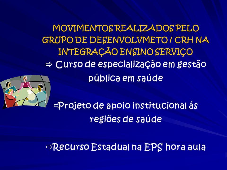  Curso de especialização em gestão pública em saúde