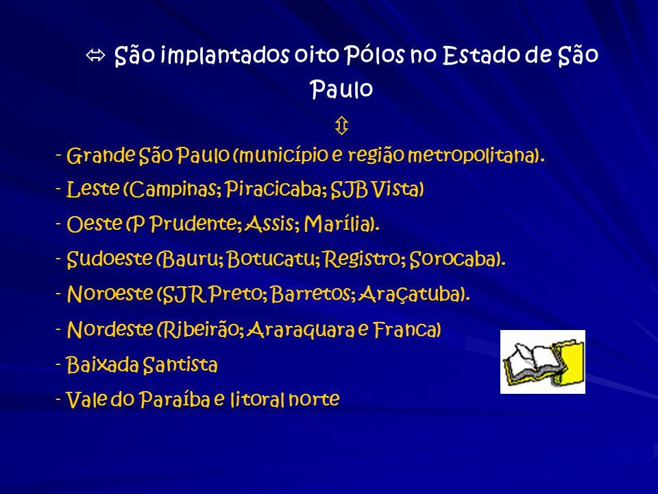  São implantados oito Pólos no Estado de São Paulo
