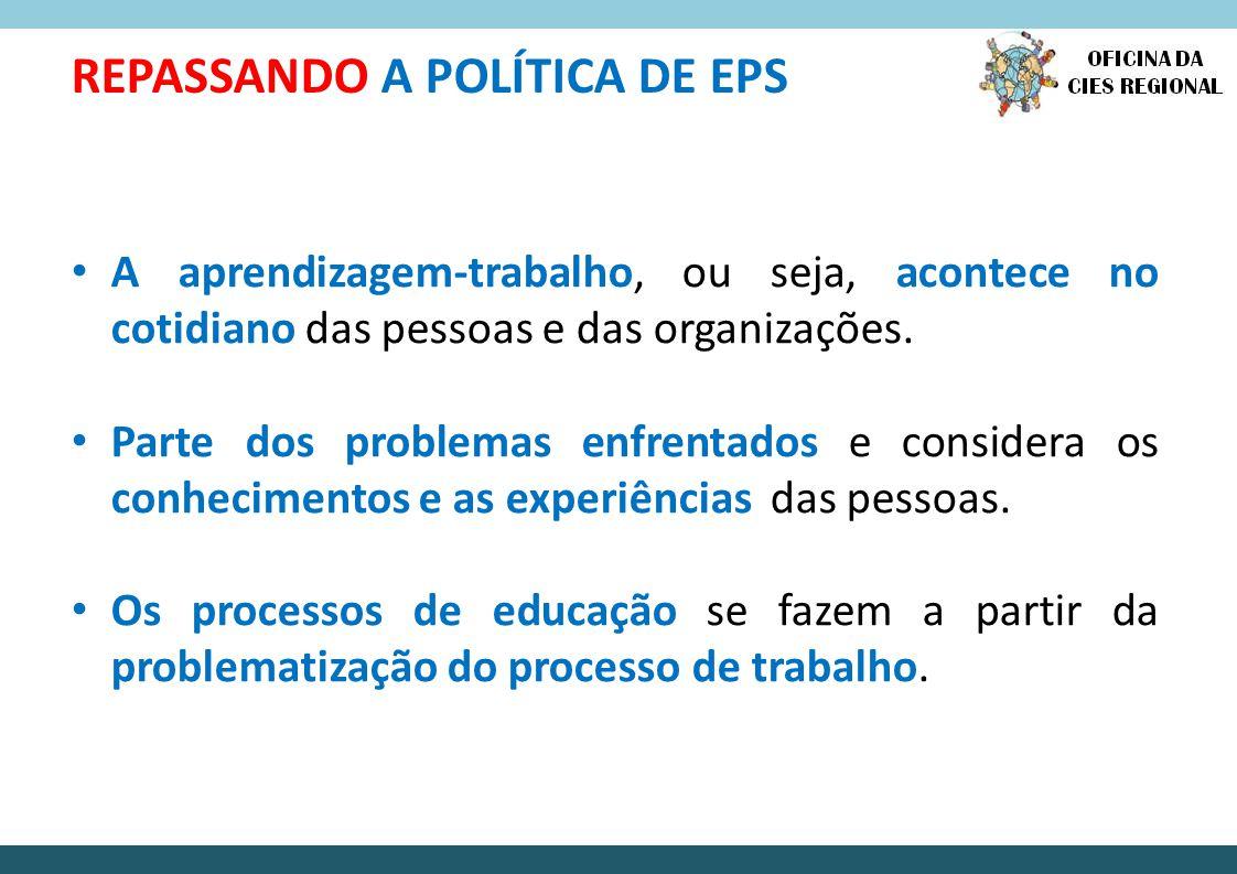 REPASSANDO A POLÍTICA DE EPS