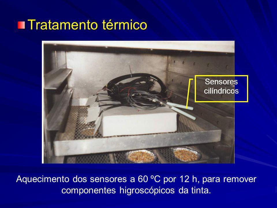 Tratamento térmico Sensores cilíndricos.