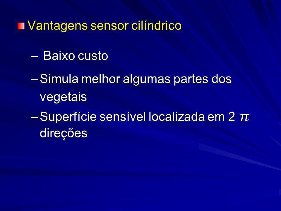 Vantagens sensor cilíndrico