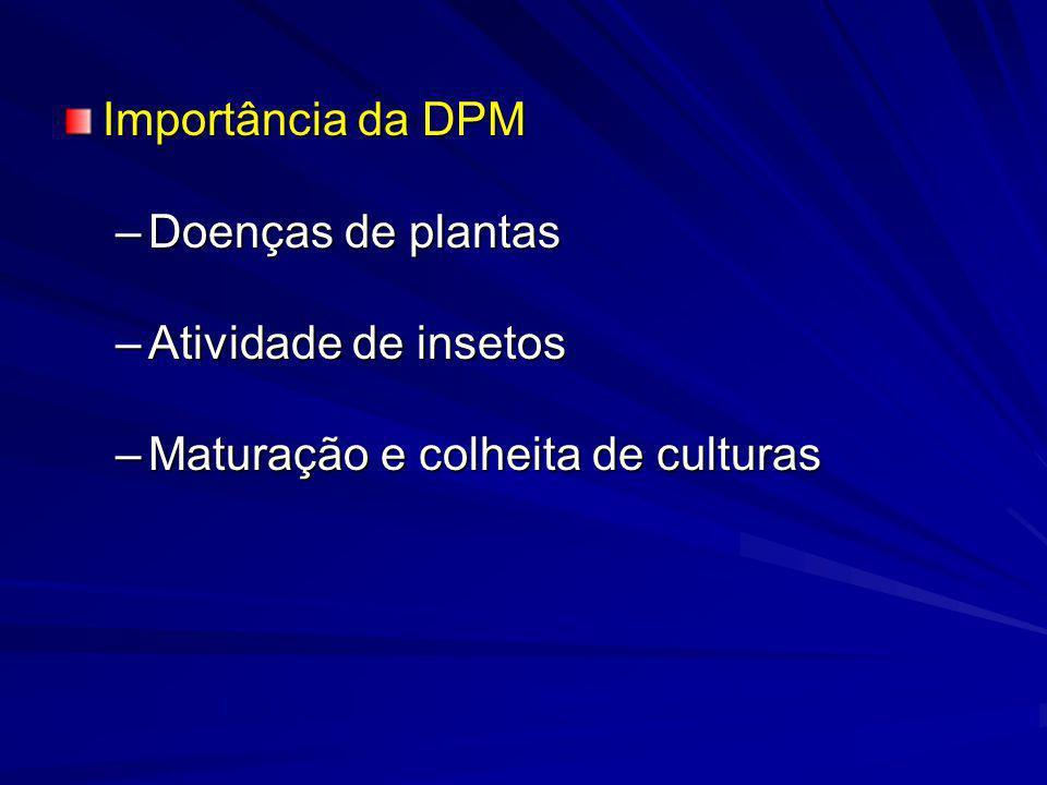 Importância da DPM Doenças de plantas Atividade de insetos Maturação e colheita de culturas