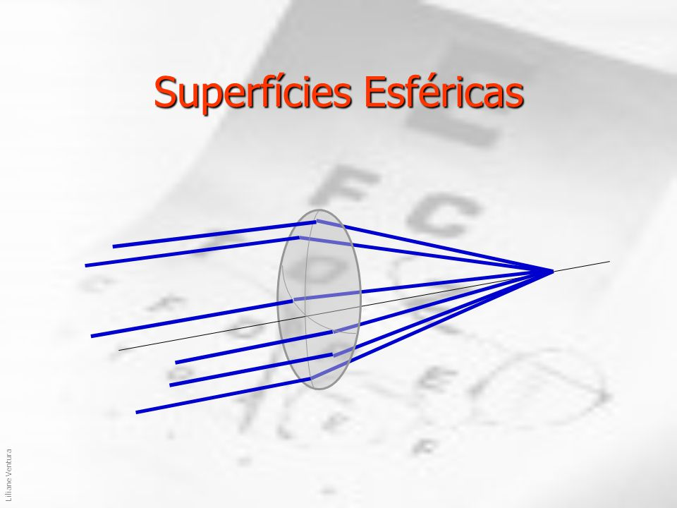 Superfícies Esféricas