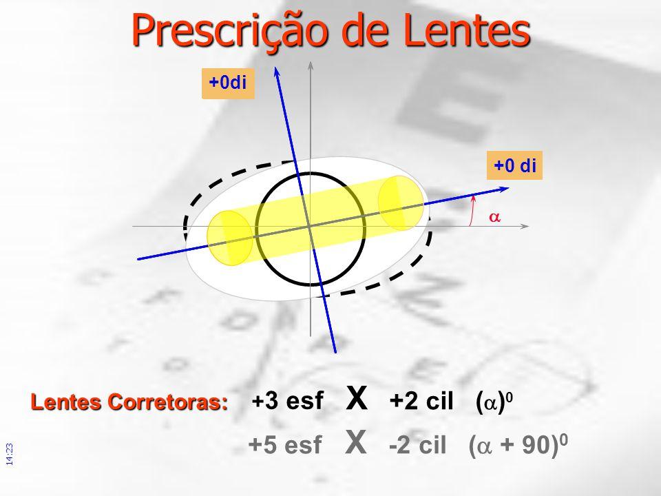 Lentes Corretoras: +3 esf