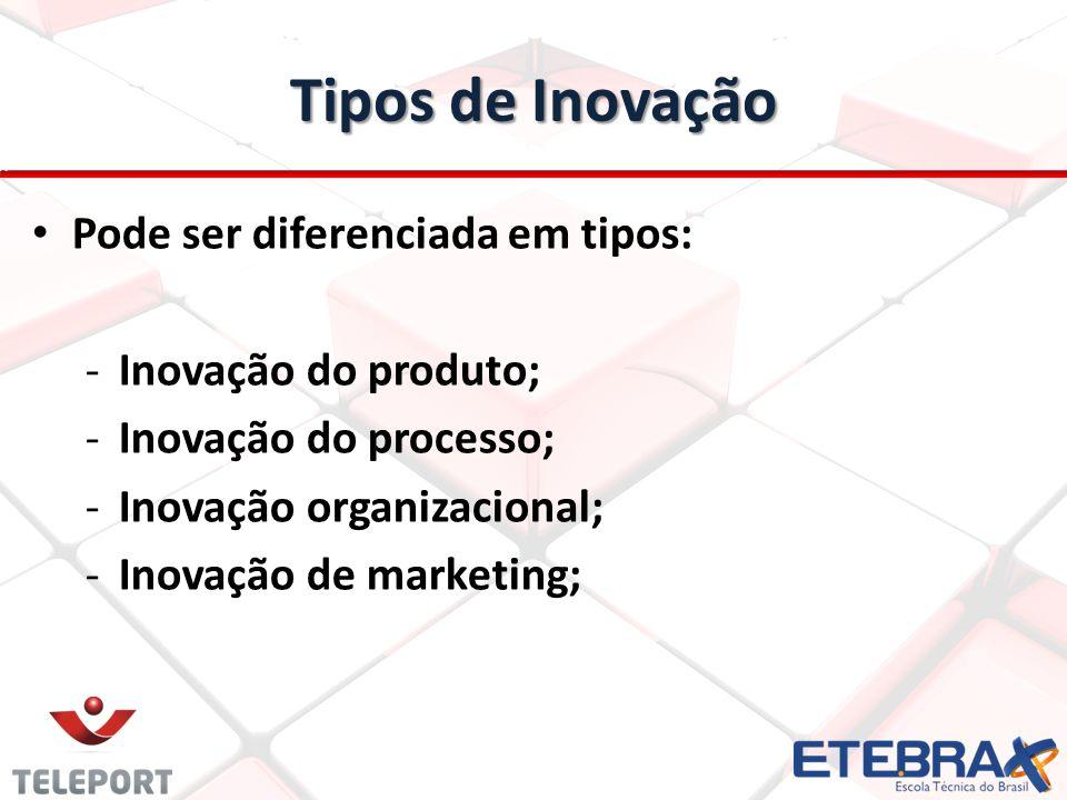 Tipos de Inovação Pode ser diferenciada em tipos: Inovação do produto;