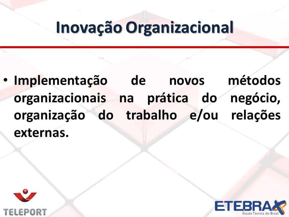 Inovação Organizacional