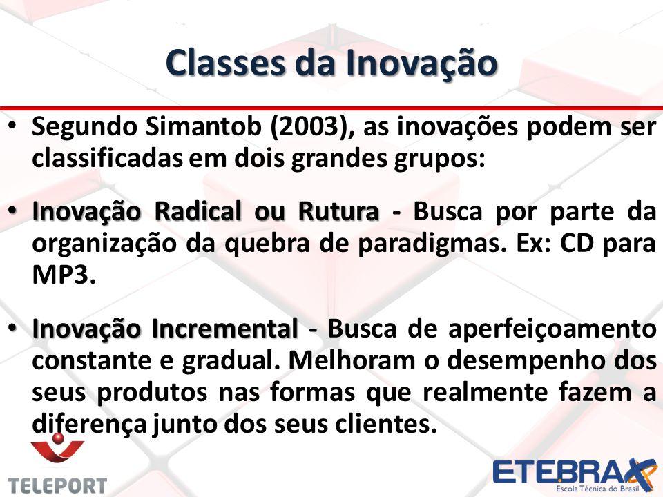 Classes da Inovação Segundo Simantob (2003), as inovações podem ser classificadas em dois grandes grupos: