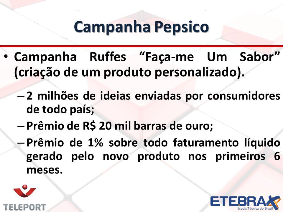 Campanha Pepsico Campanha Ruffes Faça-me Um Sabor (criação de um produto personalizado).