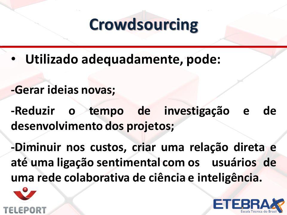 Crowdsourcing Utilizado adequadamente, pode: -Gerar ideias novas;
