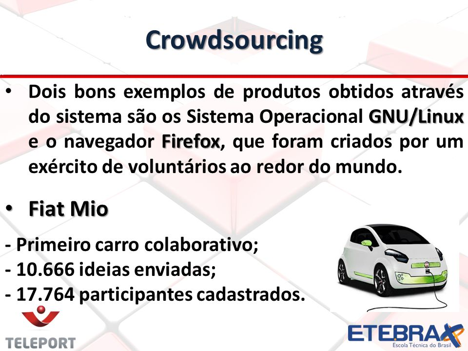 Crowdsourcing Fiat Mio