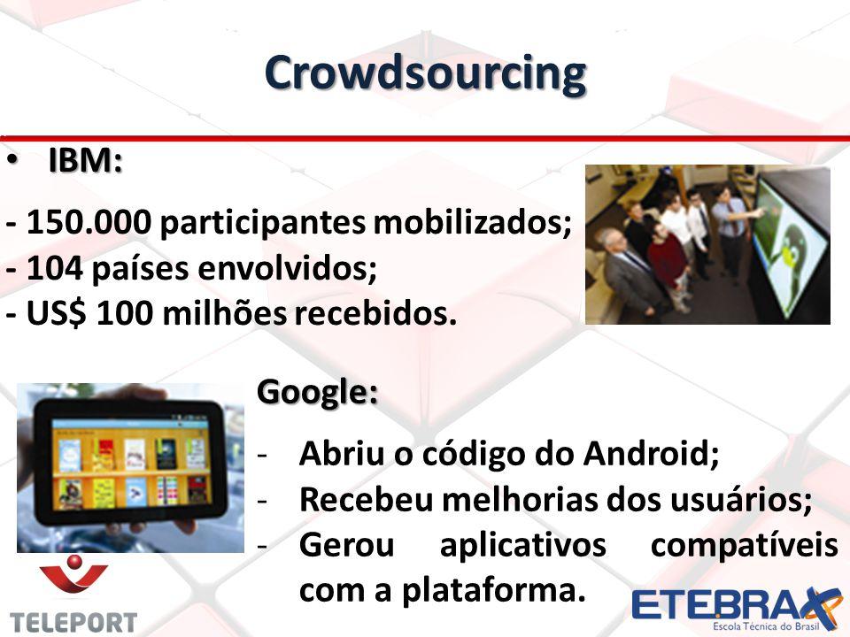Crowdsourcing IBM: - 150.000 participantes mobilizados;