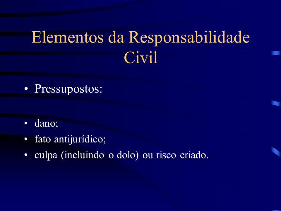 Elementos da Responsabilidade Civil