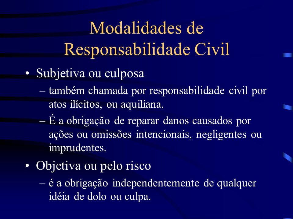 Modalidades de Responsabilidade Civil