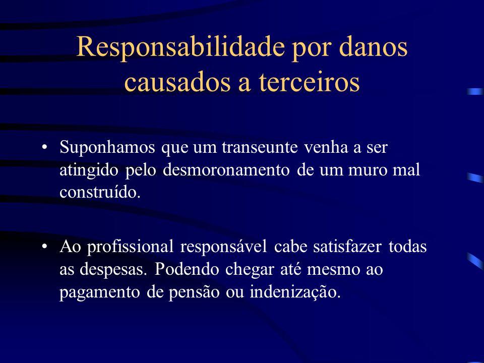 Responsabilidade por danos causados a terceiros